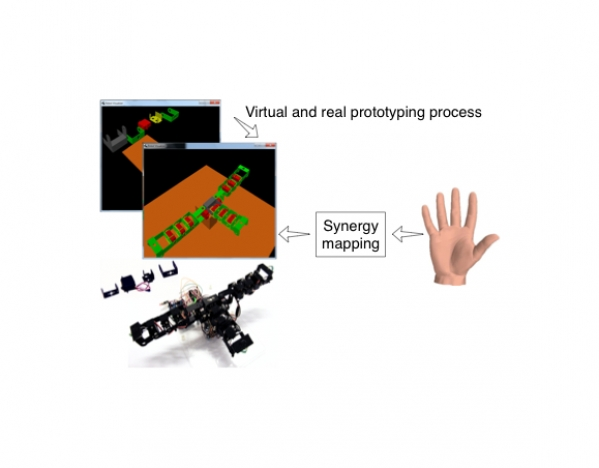 ModGrasp: an Open-Source Rapid-Prototyping Framework for Designing Low-Cost Sensorised Modular Hands