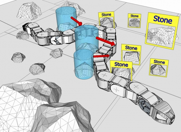 The underlying idea of snake robot perception-driven obstacle-aided locomotion.