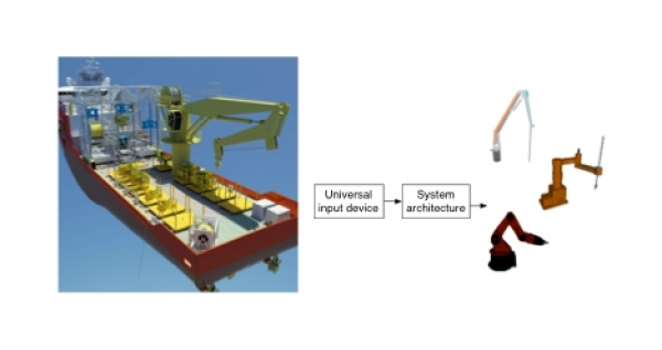 A Flexible and Common Control Architecture for Rolls-Royce Marine Cranes and Robotic Arms