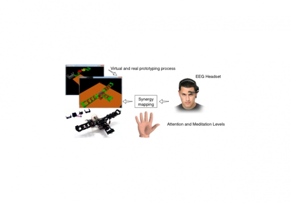 The New Architecture of ModGrasp for Mind-Controlled Low-Cost Sensorised Modular Hands